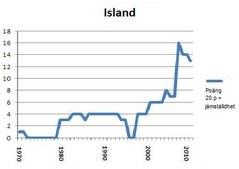 Portlet Island 2012b