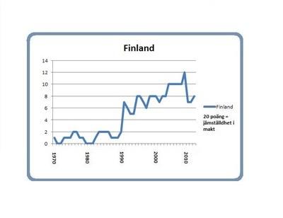 Finland 8 mars 2014 korr
