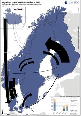 Nordregio flyttemønster 1960
