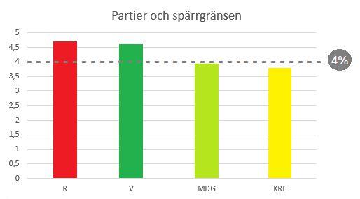 Källa: NRK