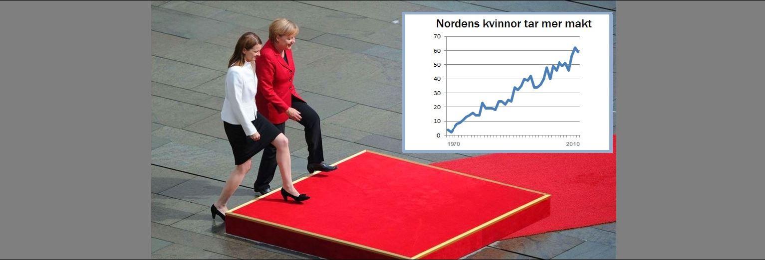 Norden närmar sig jämställdheten steg för steg