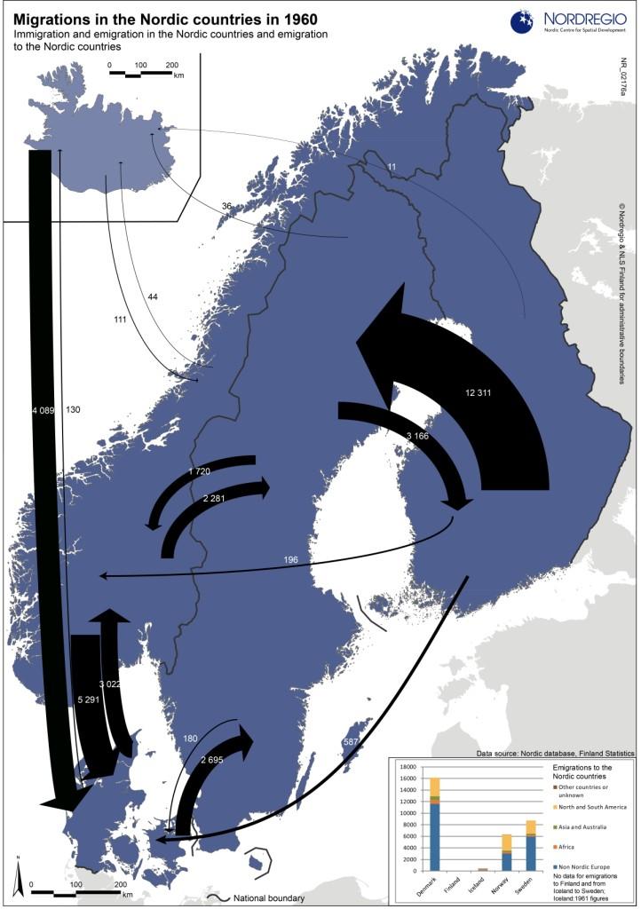 Kart over flyttestrømmene i Norden 1960 og 2010